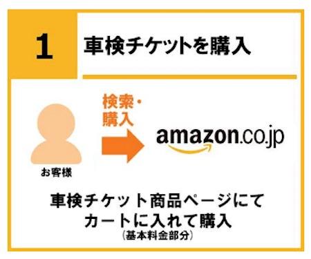 Amazon車検1
