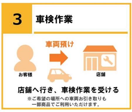 Amazon車検5